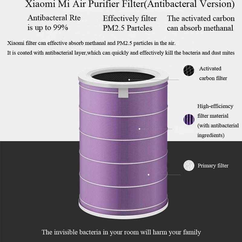 Mi Air Purifier légtisztító - antibakteriális HEPA szűrő, lila