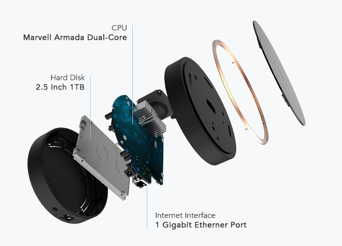 Xiaomi Cat Drive hálózati meghajtó - Coud Storage megosztó, 1TB