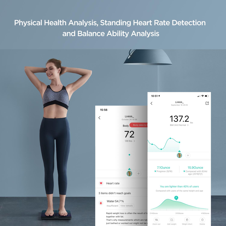 Amazfit Smart Scale, Aurora gradient